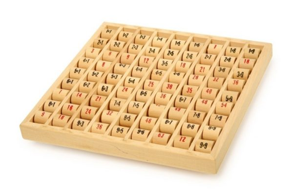 Tabla inmultirii din lemn 1