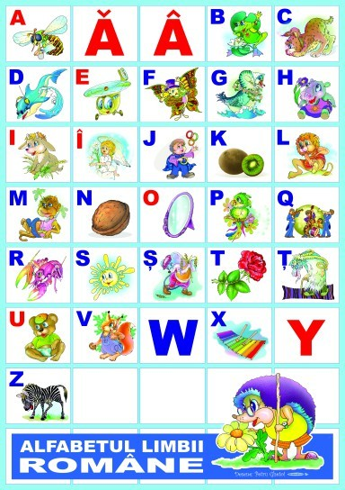 Alfabetul limbii romane