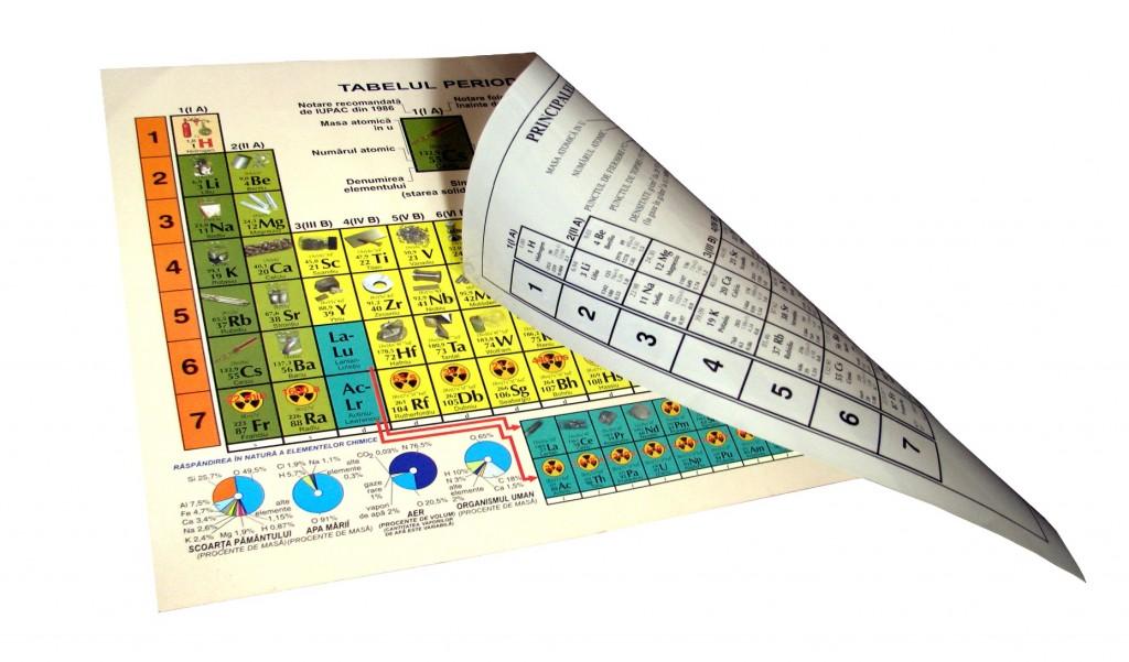 Sistem periodic ilustrat, DUO, pentru elevi 1