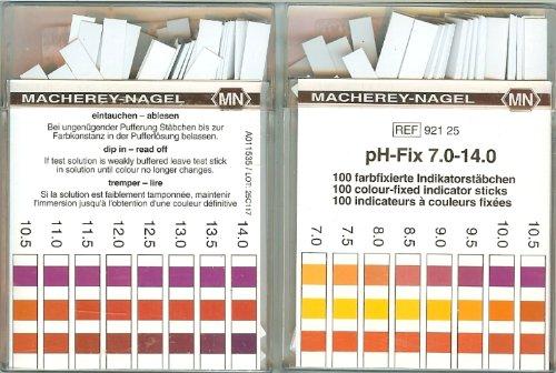 Benzi test pentru determinarea pH-ului 2