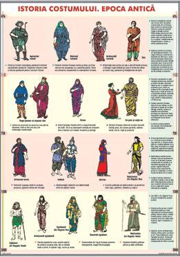 Istoria costumului. Epoca antică/Istoria uneltelor. Epoca antică (DUO) 1
