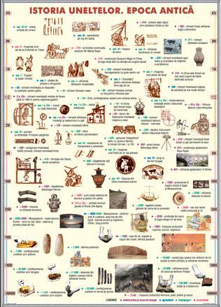 Istoria costumului. Epoca antică/Istoria uneltelor. Epoca antică (DUO) 2