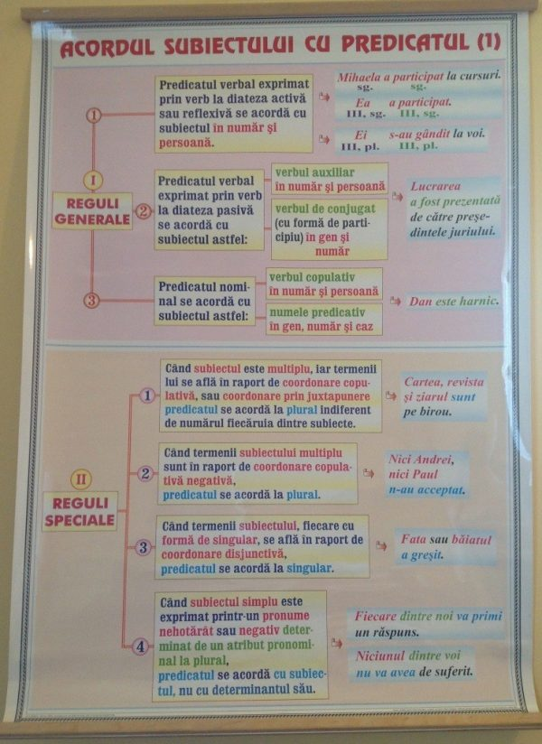 Acordul subiectului cu predicatul (1) / Procedee de expresivitate artistica (1) 1