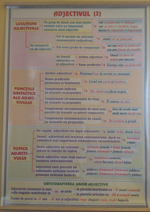 Adjectivul (2) / Interjectia 1