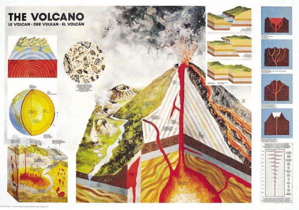 Vulcanii 1