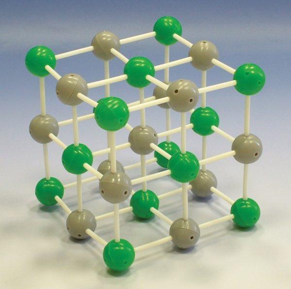Retea cristalina Clorura de sodiu 1