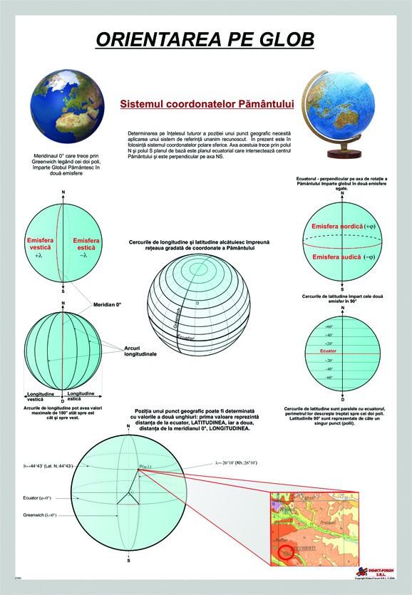 Orientarea pe glob 1