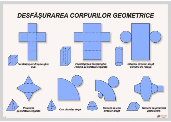 Desfasurarea corpurilor geometrice 1