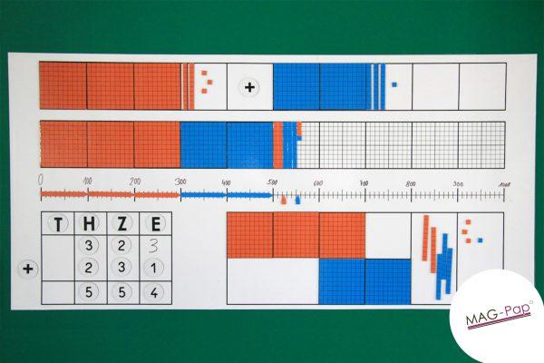 Semne demonstrative magnetice pentru tabla 2