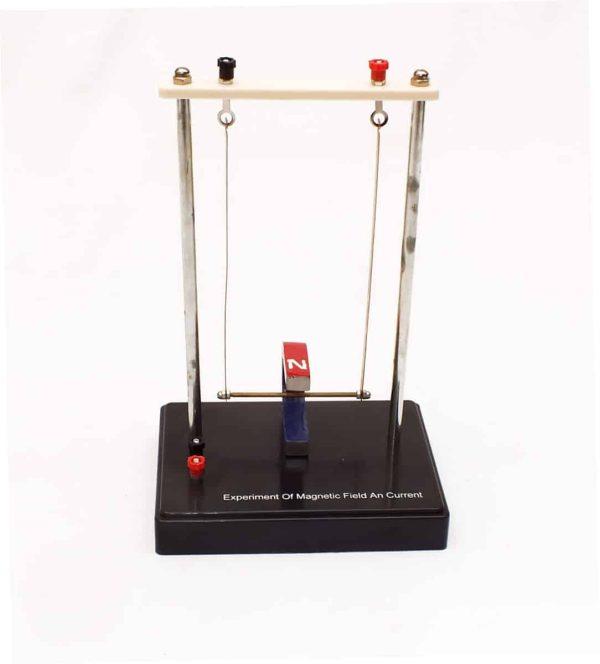 Efectul magnetic al curentului electric 3
