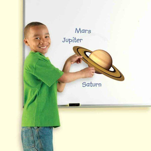 Sistem solar magnetic 2