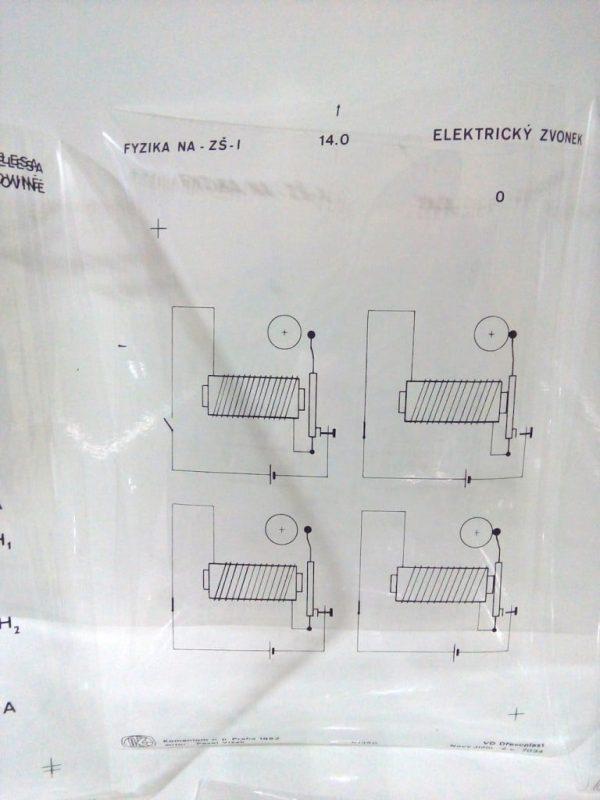 Set folii retroproiector FIZICA 5