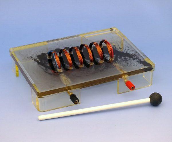Dispozitiv pentru studiul campului magnetic produs de curentul electric 1