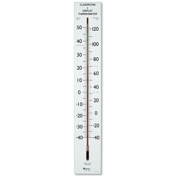 Termometru de clasa Gigant 4